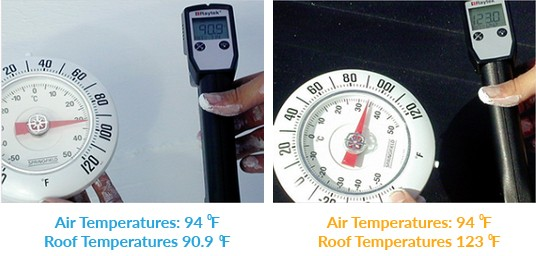 Temperature On Cool Roofs